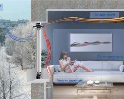 Как воздух попадает в дом и как отводится из него?