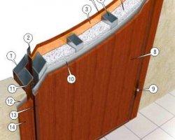Конструкція металевих дверей «Корона Лева»